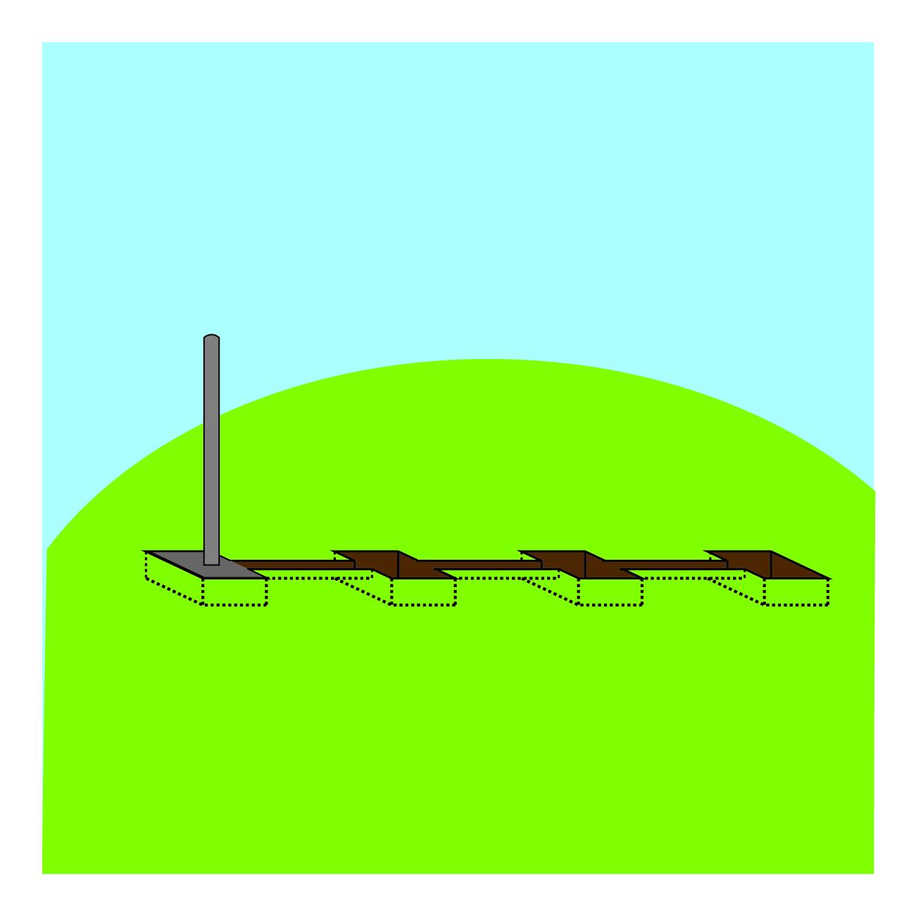 etape 1 : clôture