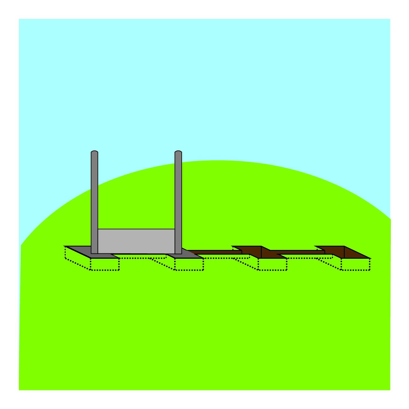 etape 3 : clôture